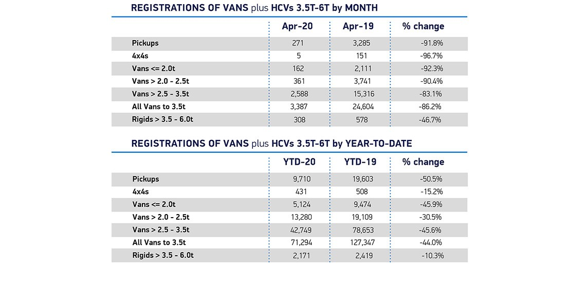 Van-Registrations